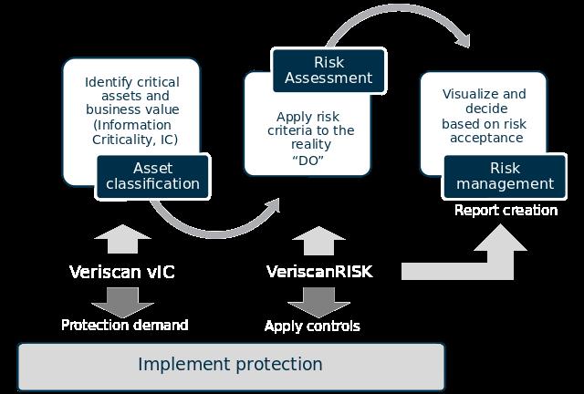 VeriscanProducts